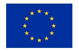 EU Fusions